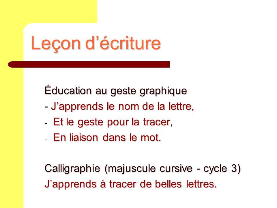 Leçon décriture Éducation au geste graphique - Japprends le nom de la lettre, - Et le geste pour la tracer, - En liaison dans le mot. Calligraphie (ma