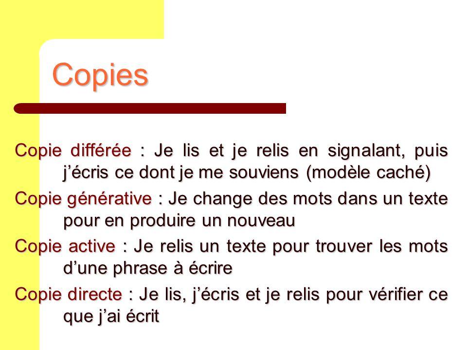 Copies Copie différée : Je lis et je relis en signalant, puis jécris ce dont je me souviens (modèle caché) Copie générative : Je change des mots dans