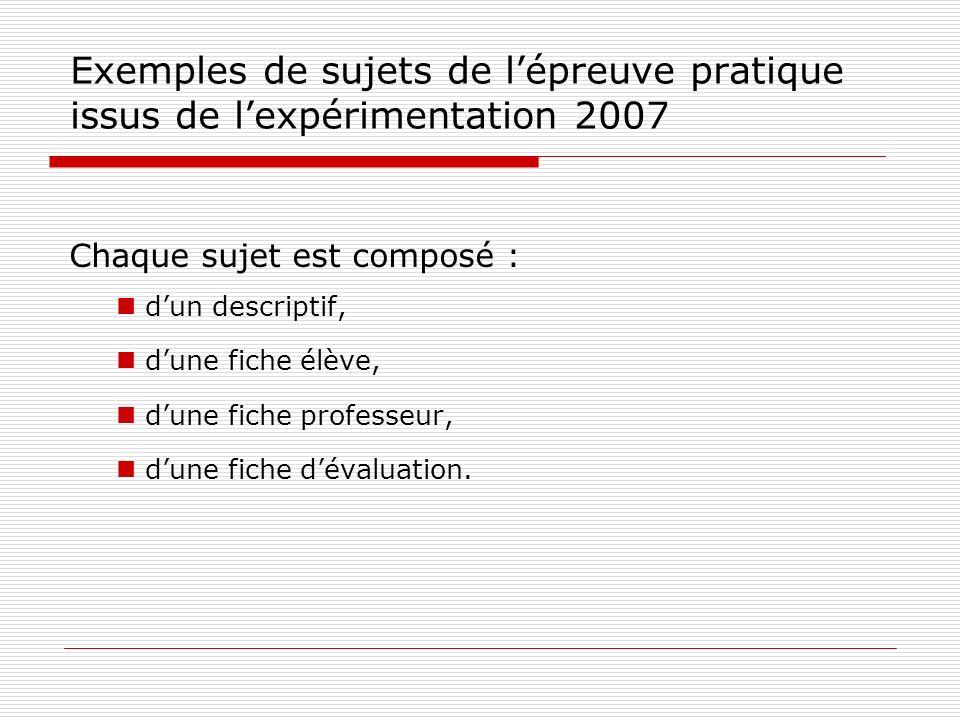 Exemples de sujets de lépreuve pratique issus de lexpérimentation 2007 Chaque sujet est composé : dun descriptif, dune fiche élève, dune fiche profess