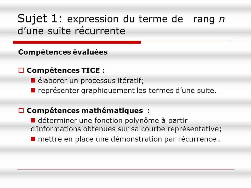 Sujet 1: expression du terme de rang n dune suite récurrente Compétences évaluées Compétences TICE : élaborer un processus itératif; représenter graph