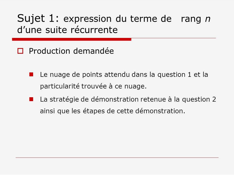 Production demandée Le nuage de points attendu dans la question 1 et la particularité trouvée à ce nuage. La stratégie de démonstration retenue à la q