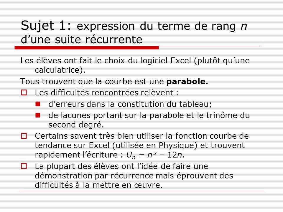 Sujet 1: expression du terme de rang n dune suite récurrente Les élèves ont fait le choix du logiciel Excel (plutôt quune calculatrice). Tous trouvent