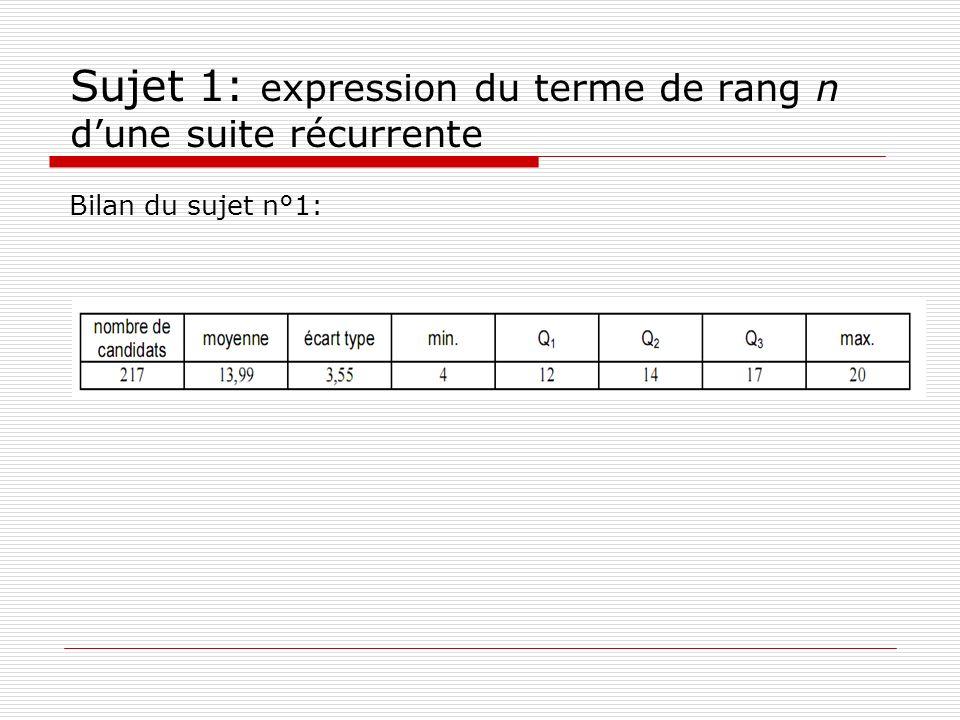 Sujet 1: expression du terme de rang n dune suite récurrente Bilan du sujet n°1: