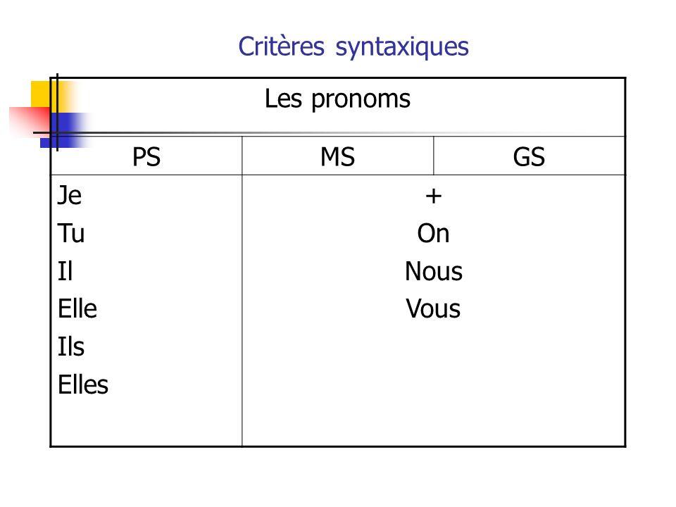Les pronoms PSMSGS Je Tu Il Elle Ils Elles + On Nous Vous Critères syntaxiques