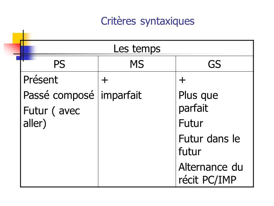 Les temps PSMSGS Présent Passé composé Futur ( avec aller) + imparfait + Plus que parfait Futur Futur dans le futur Alternance du récit PC/IMP Critère