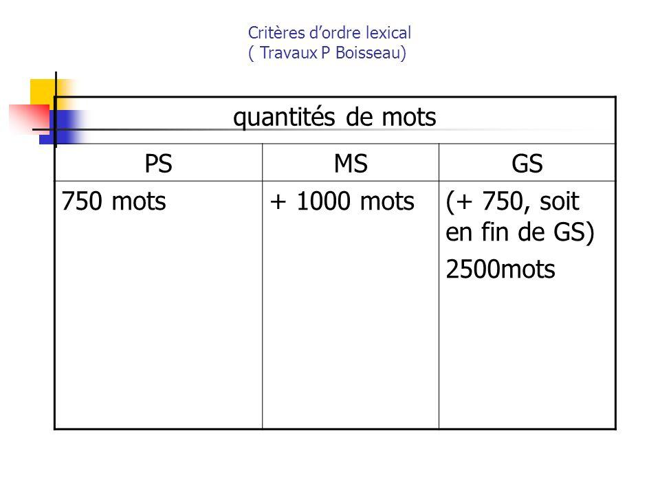 quantités de mots PSMSGS 750 mots+ 1000 mots(+ 750, soit en fin de GS) 2500mots Critères dordre lexical ( Travaux P Boisseau)