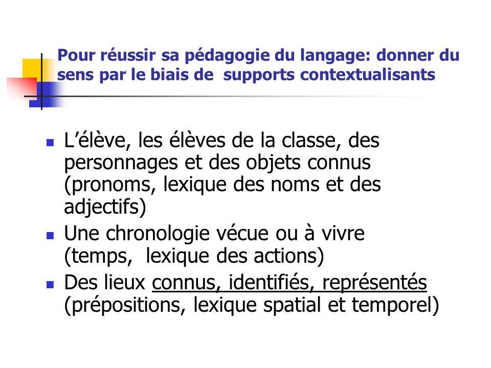 Pour réussir sa pédagogie du langage: donner du sens par le biais de supports contextualisants Lélève, les élèves de la classe, des personnages et des