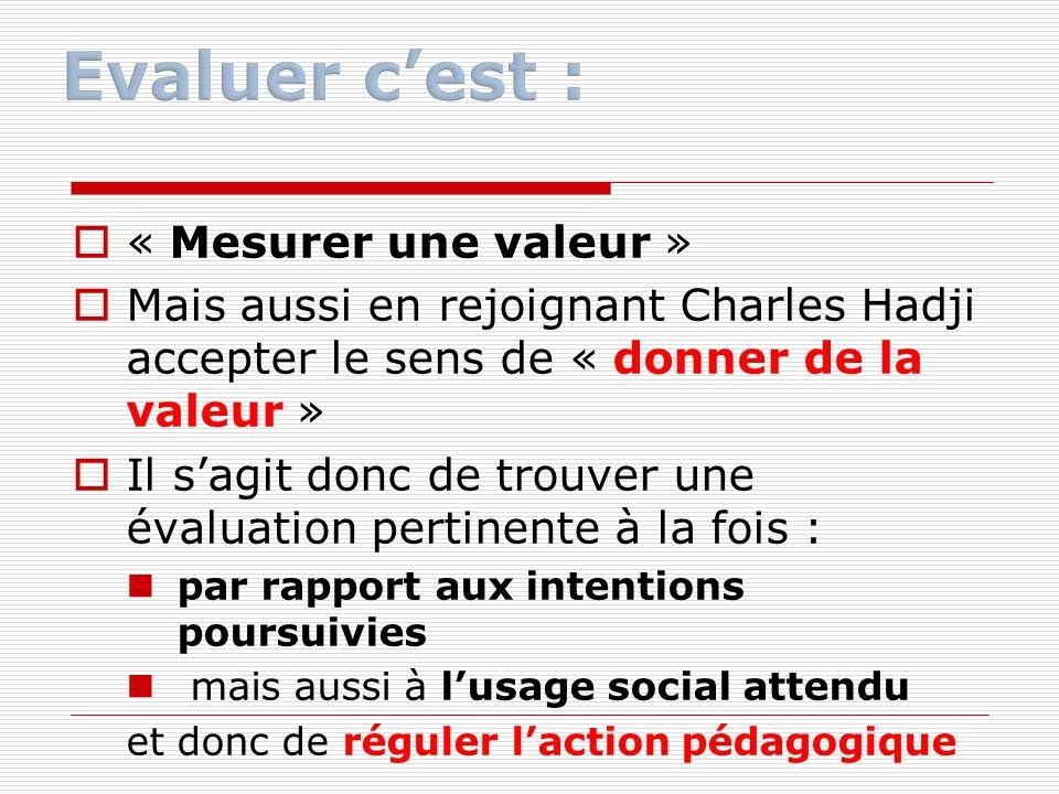 Philippe Perrenoud http://www.unige.ch/fapse/SSE/teachers/perreno ud/php.html http://www.unige.ch/fapse/SSE/teachers/perreno ud/php.html Charles Hadji, lévaluation démystifiée, ESF, 1997 ; lévaluation, règles du jeu,ESF, 1995 ; lévaluation des actions éducatives, PUF, 1992 André Antibi, les notes la fin du cauchemar, MathAdore,2007 Jean Pierre Astolfi, lerreur un outil pour enseigner, ESF,1997 Jean Cardinet Evaluer sans juger, Revue française de pédagogie n°88 INRP Bernard Maccario, lécole à lheure de lévaluation, Sedrap éducation, 1996 Henri Pierron examens et docimologie, Puf, 1963 Pierre Rossano, Guide pratique de lévaluation à lécole,Retz, 1993
