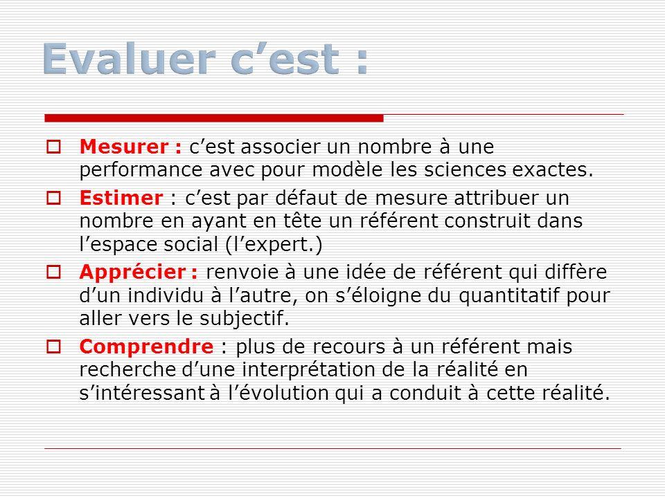 Mesurer : cest associer un nombre à une performance avec pour modèle les sciences exactes. Estimer : cest par défaut de mesure attribuer un nombre en
