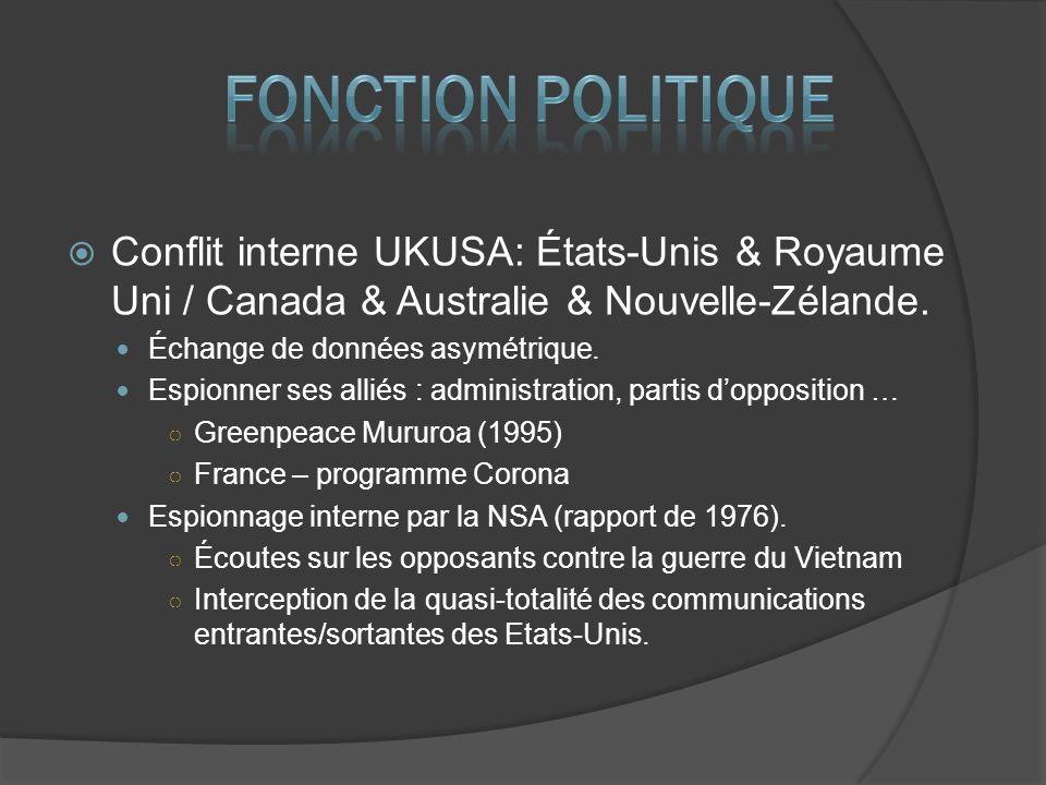 Conflit interne UKUSA: États-Unis & Royaume Uni / Canada & Australie & Nouvelle-Zélande.