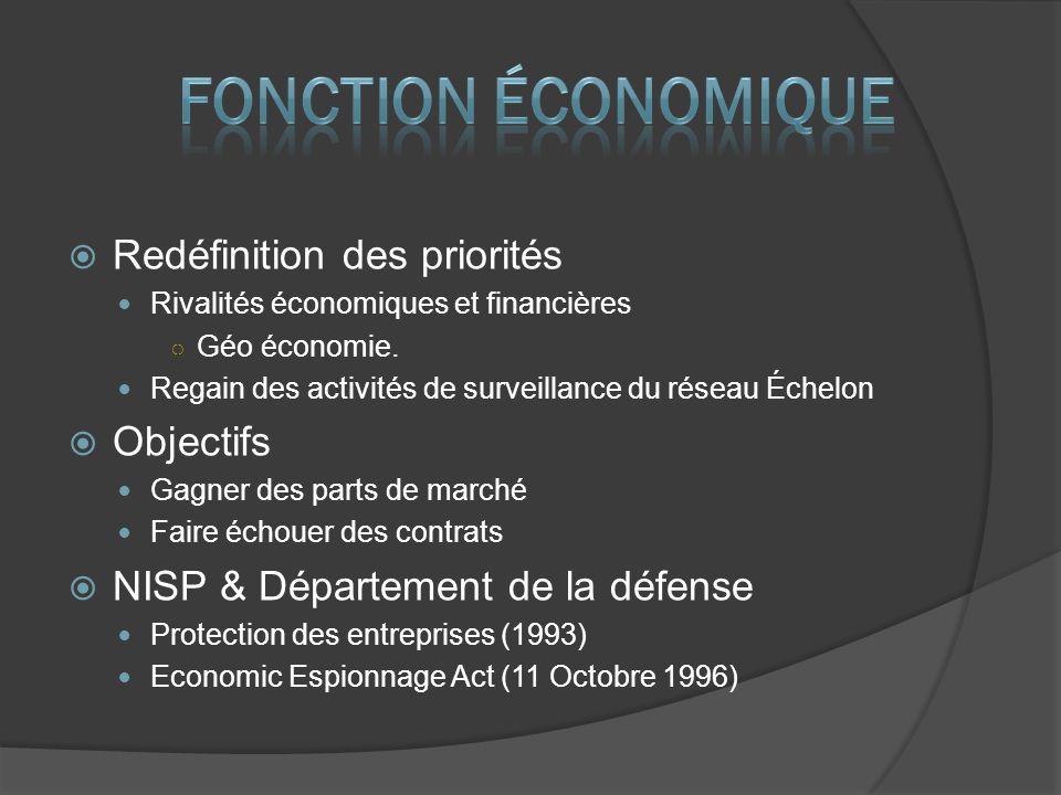 Redéfinition des priorités Rivalités économiques et financières Géo économie.