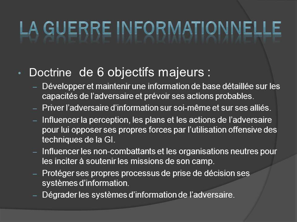 Doctrine de 6 objectifs majeurs : – Développer et maintenir une information de base détaillée sur les capacités de ladversaire et prévoir ses actions probables.