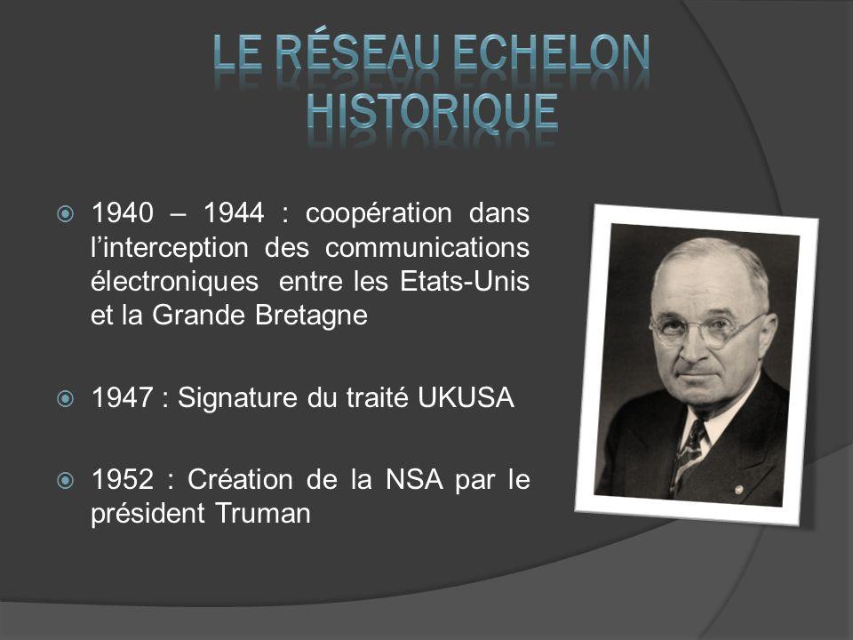 1940 – 1944 : coopération dans linterception des communications électroniques entre les Etats-Unis et la Grande Bretagne 1947 : Signature du traité UKUSA 1952 : Création de la NSA par le président Truman