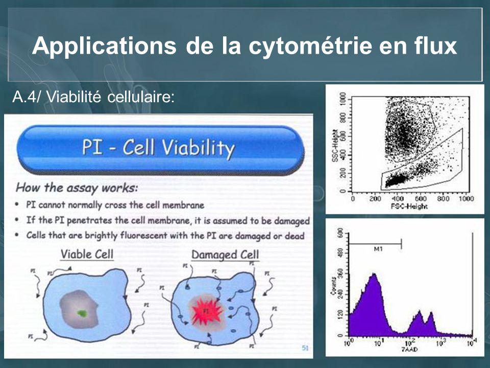 Applications de la cytométrie en flux A.4/ Viabilité cellulaire: