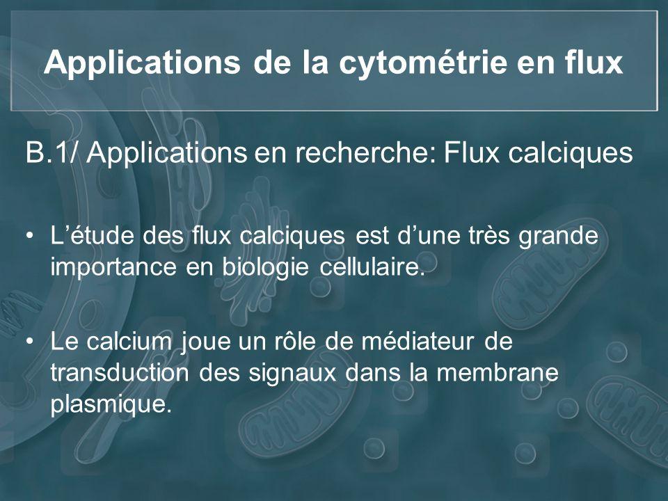Applications de la cytométrie en flux B.1/ Applications en recherche: Flux calciques Létude des flux calciques est dune très grande importance en biol