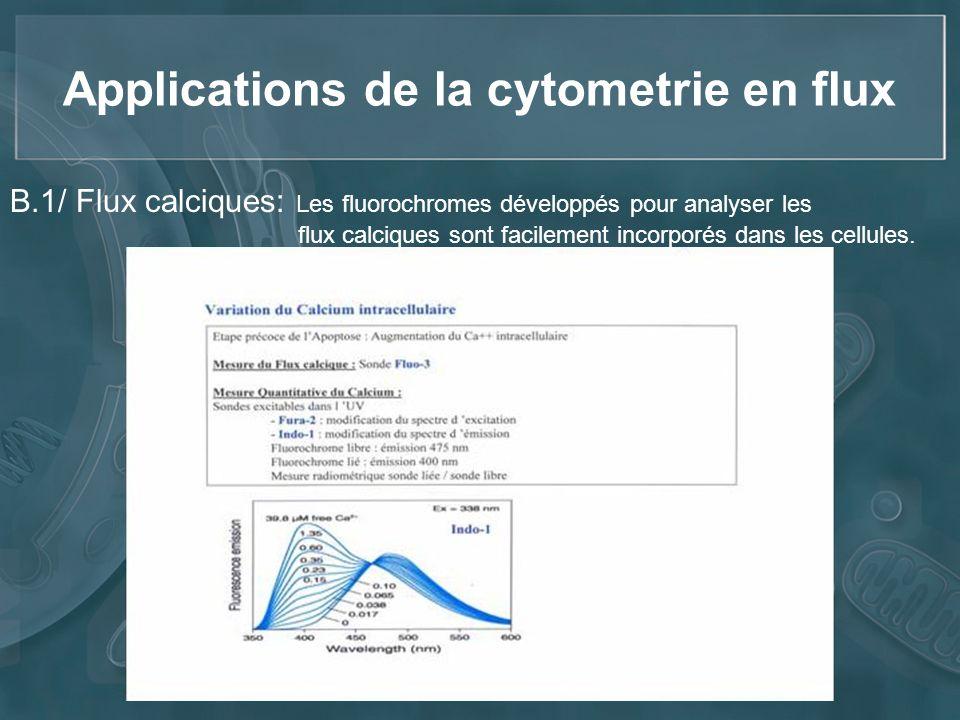 Applications de la cytometrie en flux B.1/ Flux calciques: Les fluorochromes développés pour analyser les flux calciques sont facilement incorporés da
