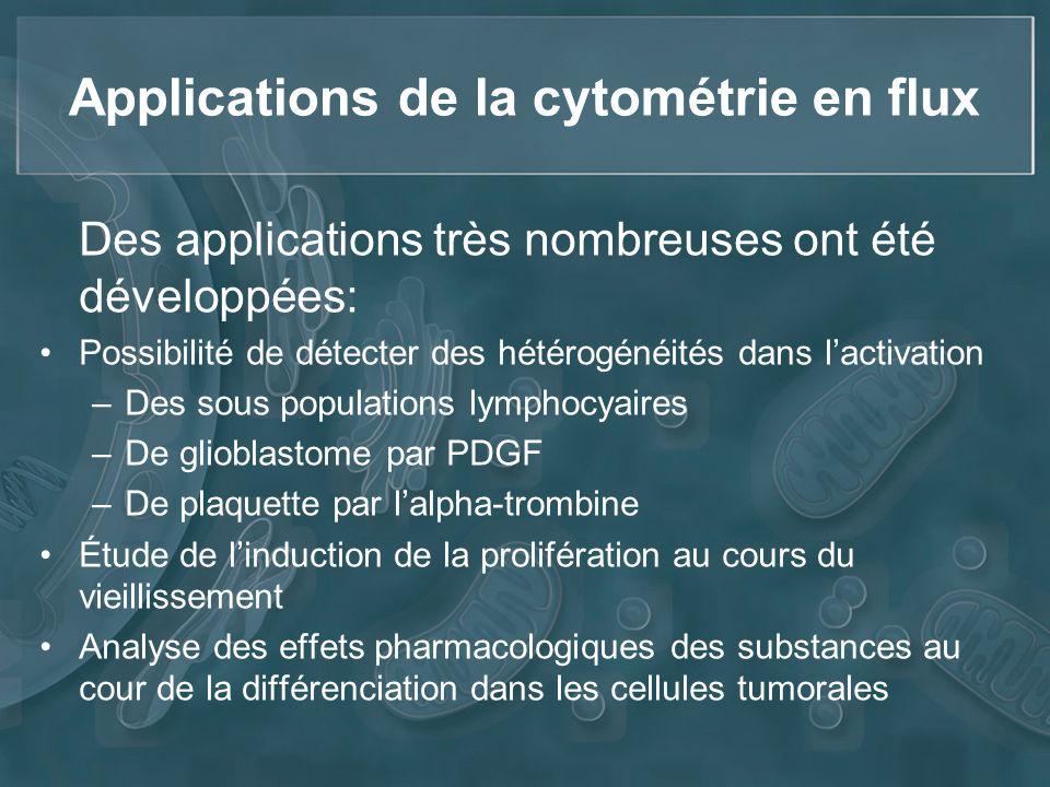 Applications de la cytométrie en flux Des applications très nombreuses ont été développées: Possibilité de détecter des hétérogénéités dans lactivatio