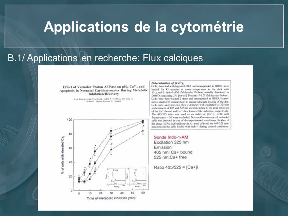 Applications de la cytométrie B.1/ Applications en recherche: Flux calciques