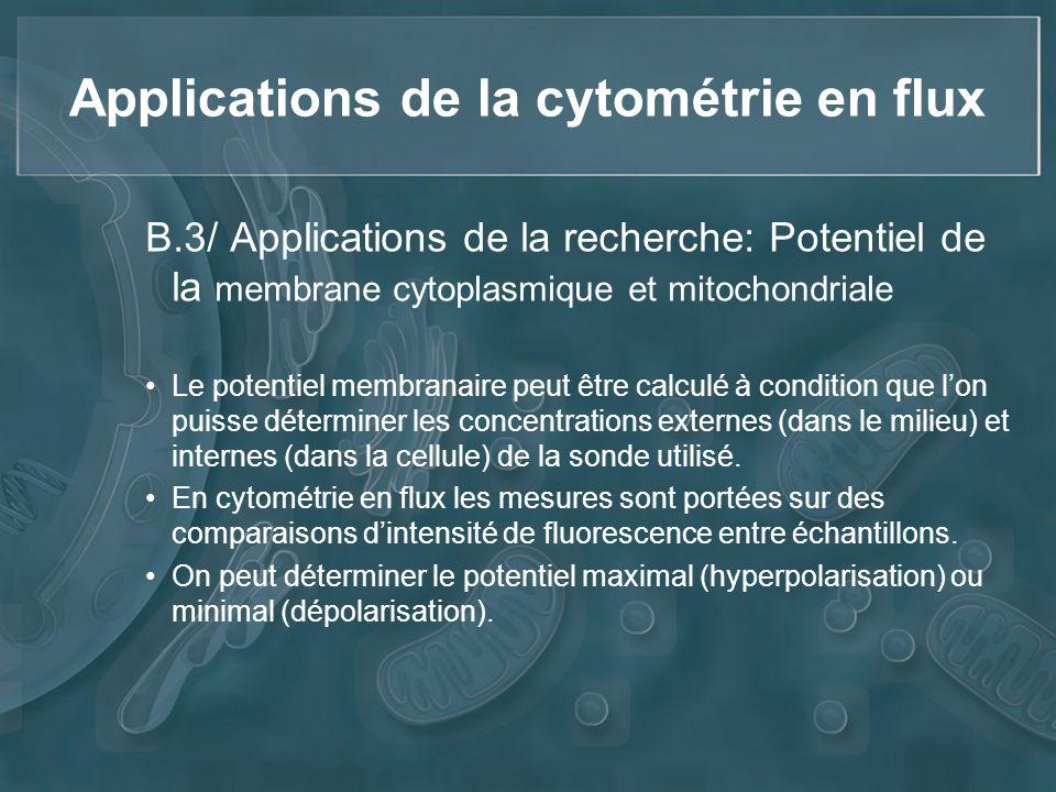 Applications de la cytométrie en flux B.3/ Applications de la recherche: Potentiel de la membrane cytoplasmique et mitochondriale Le potentiel membran