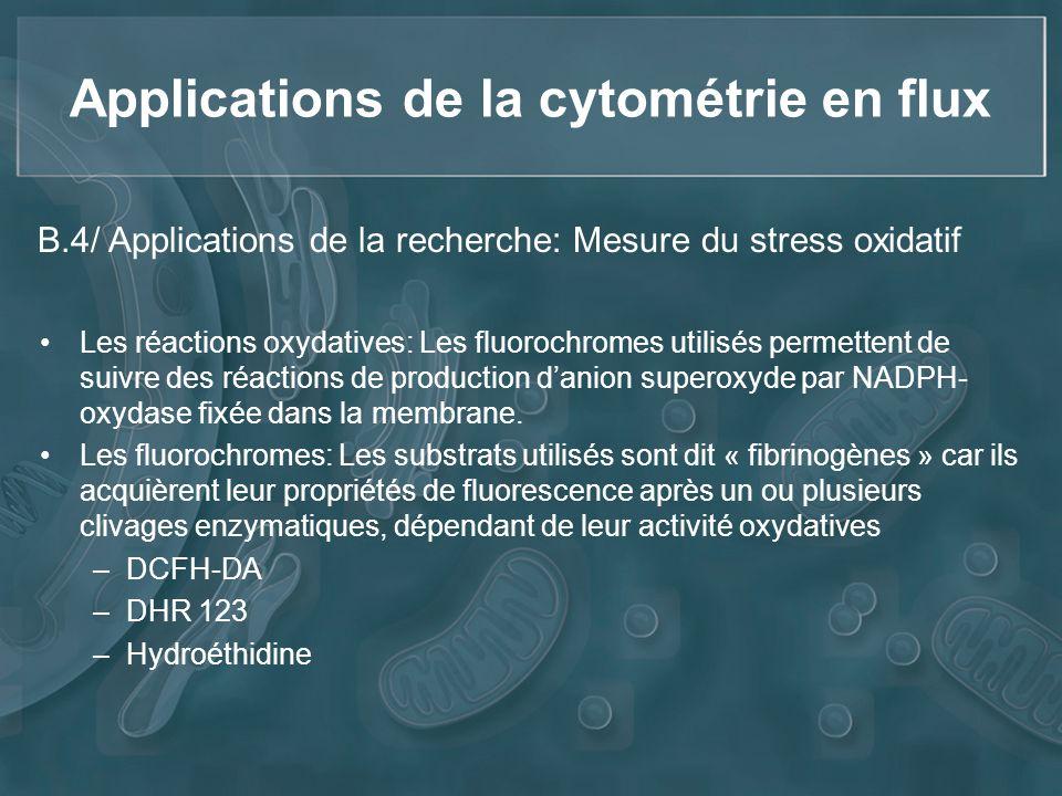 Applications de la cytométrie en flux Les réactions oxydatives: Les fluorochromes utilisés permettent de suivre des réactions de production danion sup
