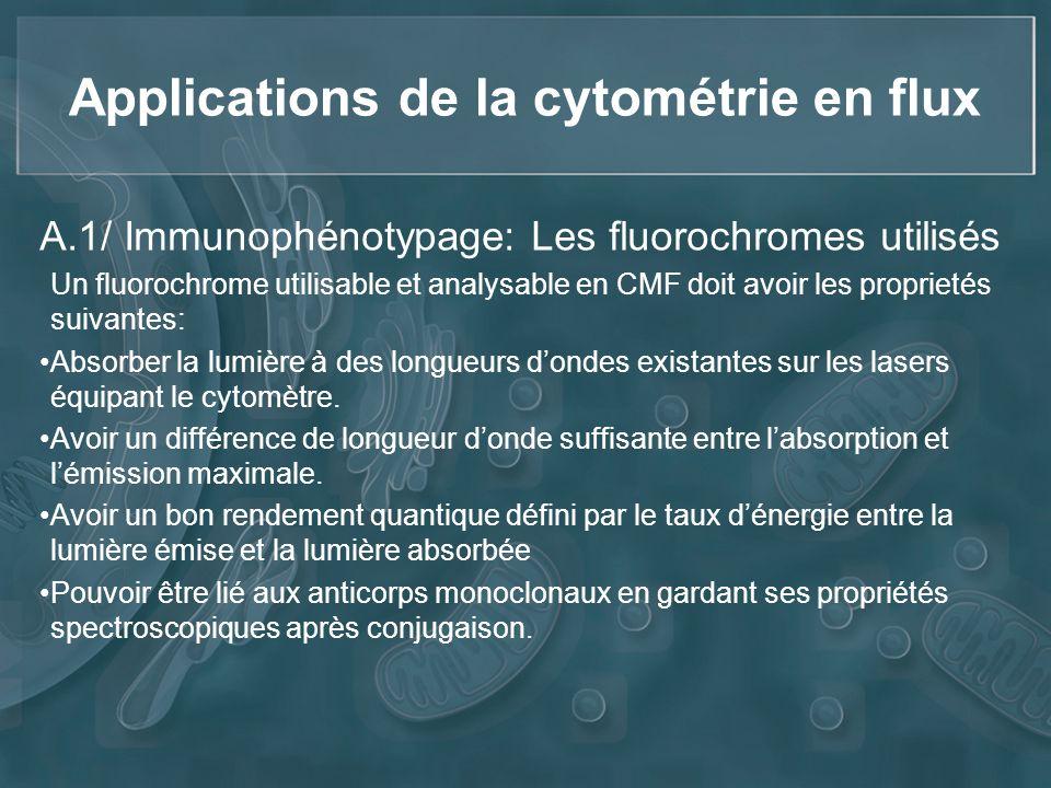 Applications de la cytométrie en flux A.1/ Immunophénotypage: Les fluorochromes utilisés Un fluorochrome utilisable et analysable en CMF doit avoir le