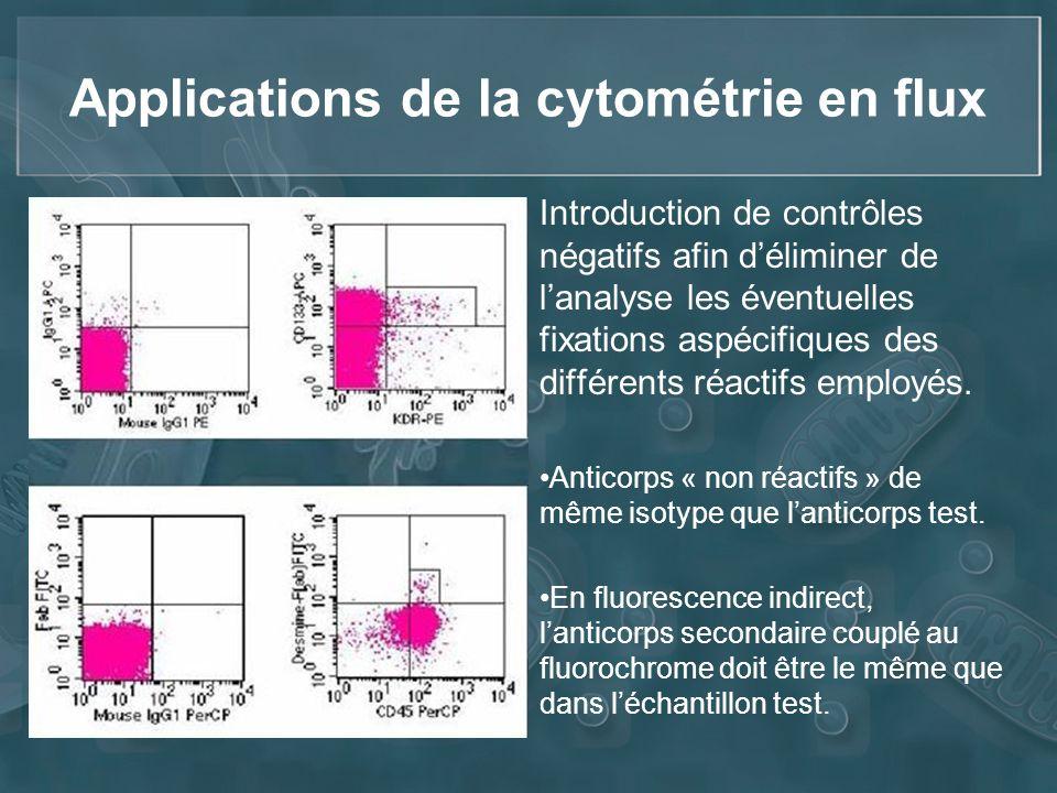Applications de la cytométrie en flux Introduction de contrôles négatifs afin déliminer de lanalyse les éventuelles fixations aspécifiques des différe