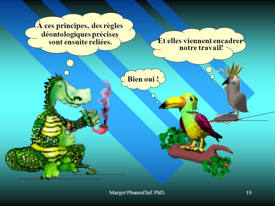 Margot Phaneuf Inf. PhD.10 À ces principes, des règles déontologiques précises sont ensuite reliées. Et elles viennent encadrer notre travail! Bien ou