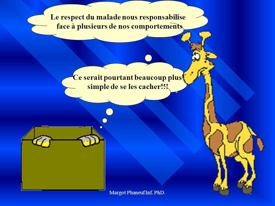 Margot Phaneuf Inf. PhD.23 Le respect du malade nous responsabilise face à plusieurs de nos comportements Ce serait pourtant beaucoup plus simple de s