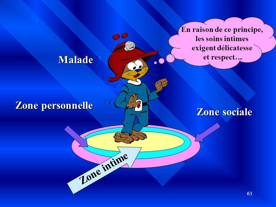 61 Malade Zone sociale Zone personnelle Zone intime En raison de ce principe, les soins intimes exigent délicatesse et respect…