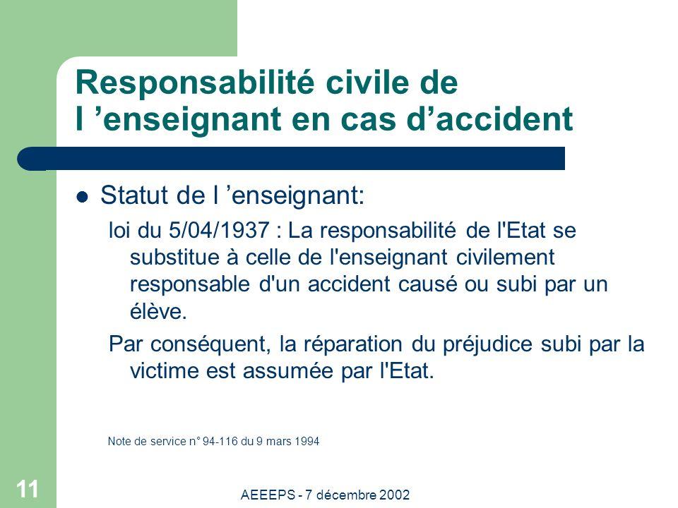 AEEEPS - 7 décembre 2002 11 Responsabilité civile de l enseignant en cas daccident Statut de l enseignant: loi du 5/04/1937 : La responsabilité de l Etat se substitue à celle de l enseignant civilement responsable d un accident causé ou subi par un élève.