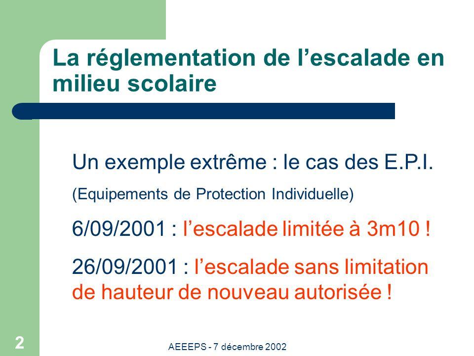 AEEEPS - 7 décembre 2002 2 La réglementation de lescalade en milieu scolaire Un exemple extrême : le cas des E.P.I.