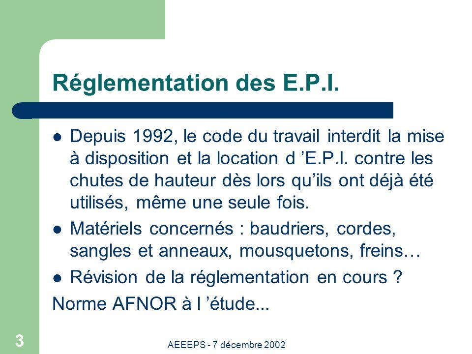 AEEEPS - 7 décembre 2002 3 Réglementation des E.P.I.