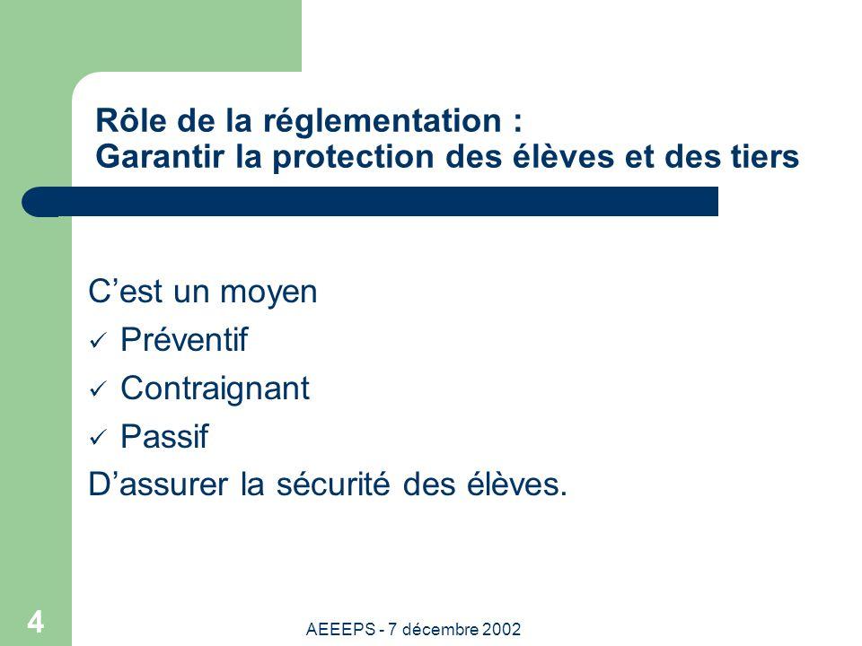 AEEEPS - 7 décembre 2002 4 Rôle de la réglementation : Garantir la protection des élèves et des tiers Cest un moyen Préventif Contraignant Passif Dassurer la sécurité des élèves.