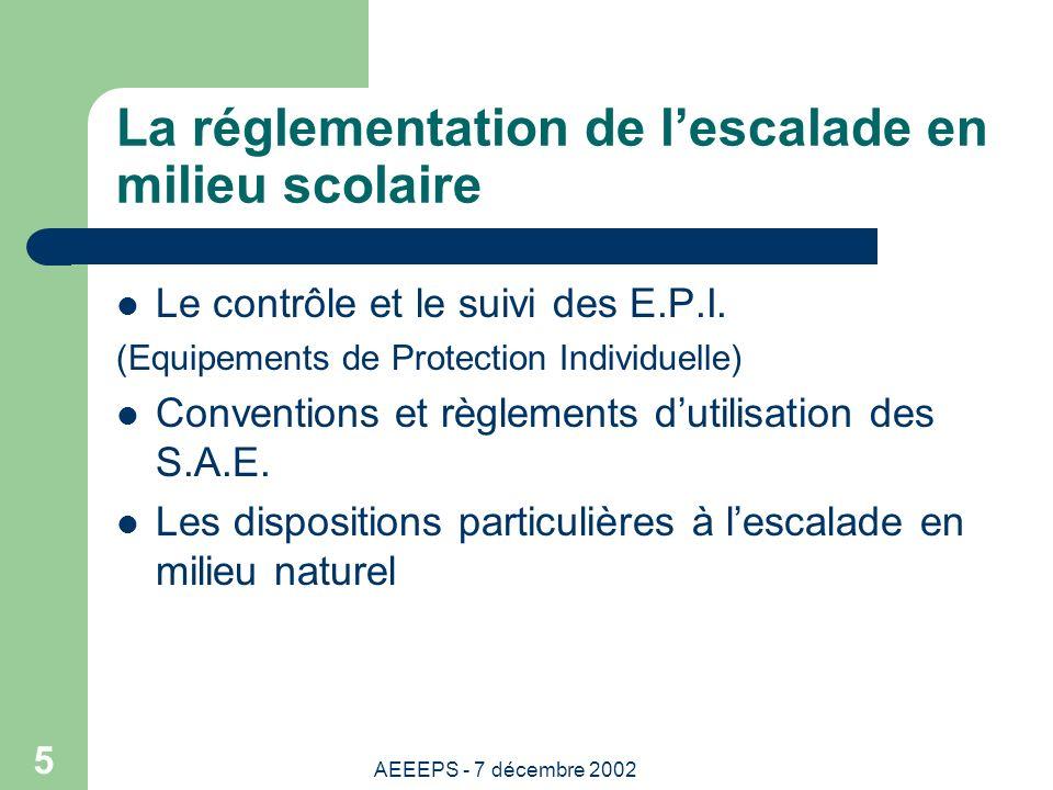 AEEEPS - 7 décembre 2002 5 La réglementation de lescalade en milieu scolaire Le contrôle et le suivi des E.P.I.