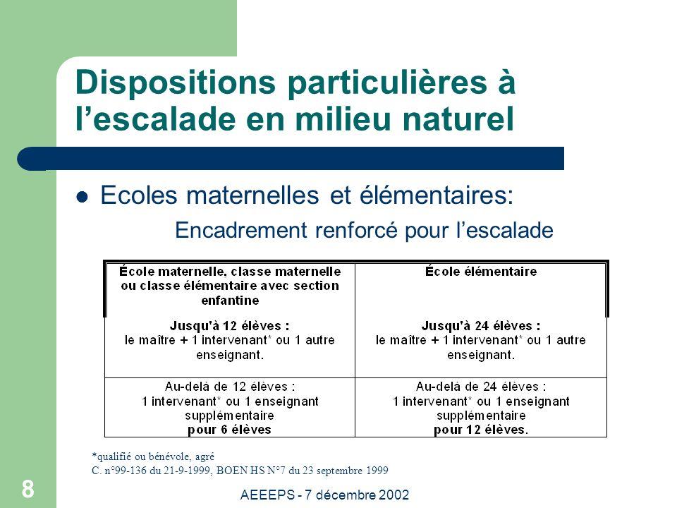 AEEEPS - 7 décembre 2002 8 Dispositions particulières à lescalade en milieu naturel Ecoles maternelles et élémentaires: Encadrement renforcé pour lescalade *qualifié ou bénévole, agré C.