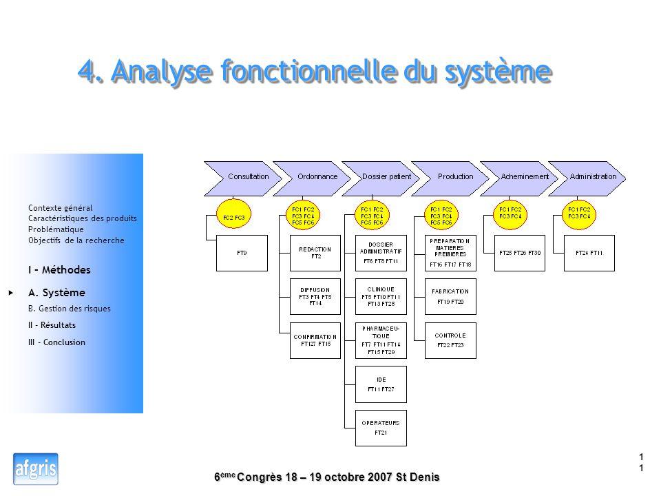 6 ème Congrès 18 – 19 octobre 2007 St Denis 10 3. Exemple danalyse dune fonction (FT 16)