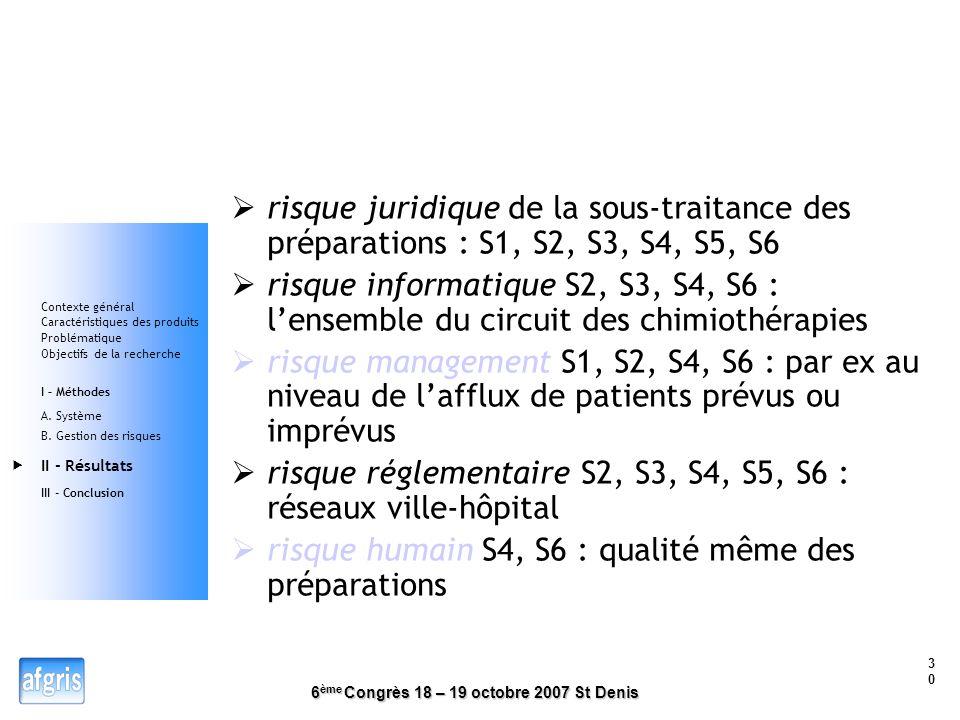 6 ème Congrès 18 – 19 octobre 2007 St Denis 29 3. DISCUSSION 213 scénarios dont 117 scénarios en priorité 1 et 96 en priorité 2 les phases de producti