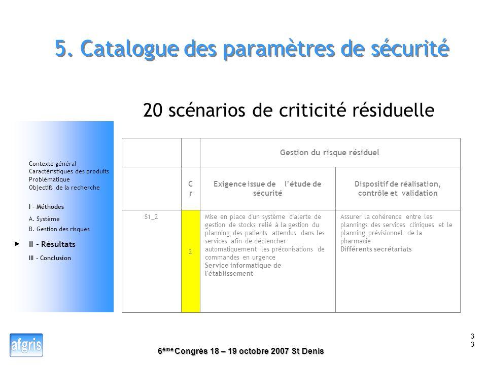 6 ème Congrès 18 – 19 octobre 2007 St Denis 32 2 ème exemple : application à la phase de production (S 1 - 2 ) Critères de choix introduits dans le lo