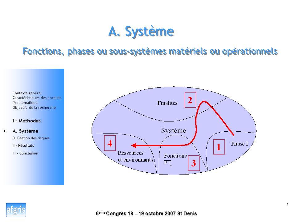 6 ème Congrès 18 – 19 octobre 2007 St Denis 6 OBJECTIFS DE LA RECHERCHE Procéder à une réduction des risques sur lensemble des phases du circuit des c