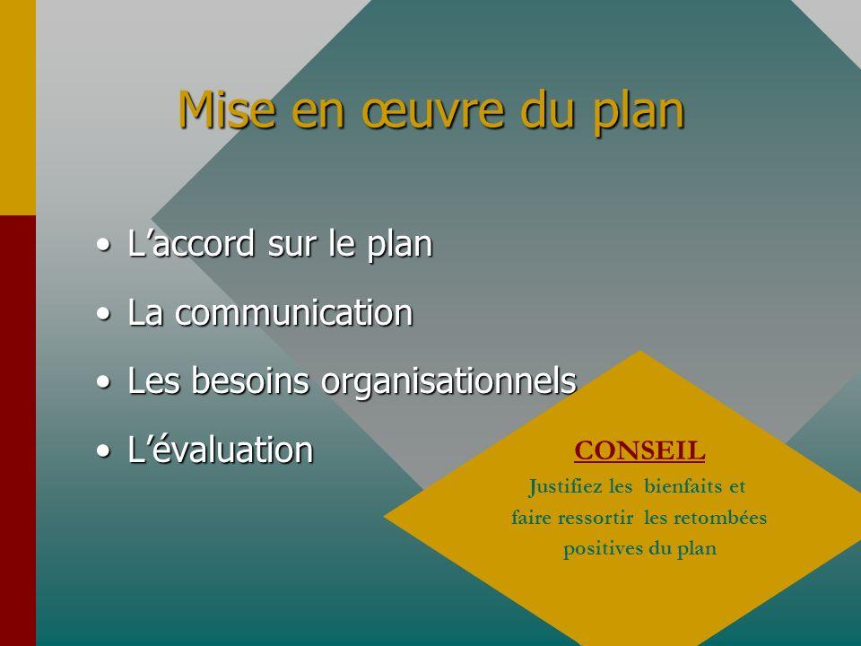 Mise en œuvre du plan Laccord sur le planLaccord sur le plan La communicationLa communication Les besoins organisationnelsLes besoins organisationnels LévaluationLévaluation CONSEIL Justifiez les bienfaits et faire ressortir les retombées positives du plan