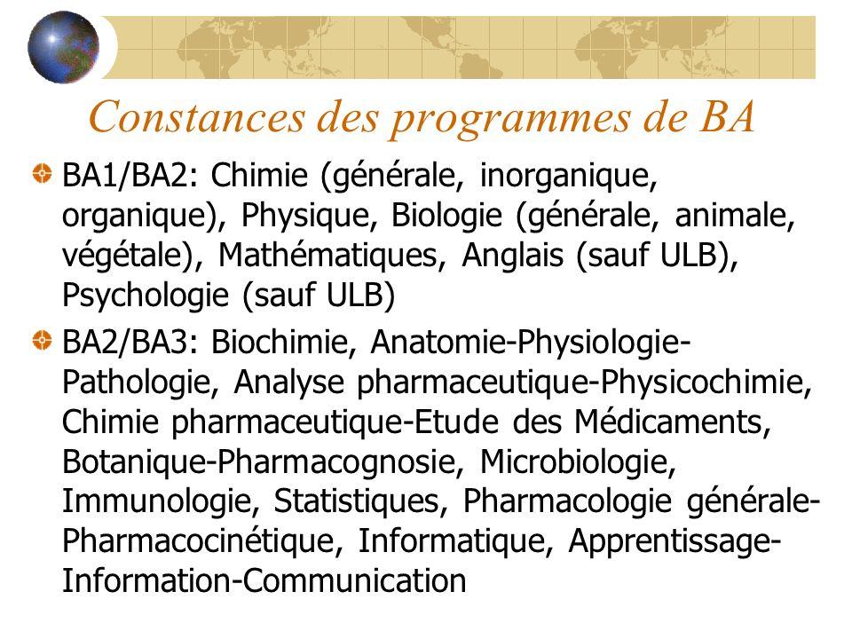 Particularités du programme de BA Contenu de cours: UCL, FUNDP: Philosophie – Sciences religieuses ULB : Pharmacie et Société Organisation du Programme UCL: Majeure/Mineure (45/15 ECTS) ULB: Projets transdisciplinaires (4 ECTS)