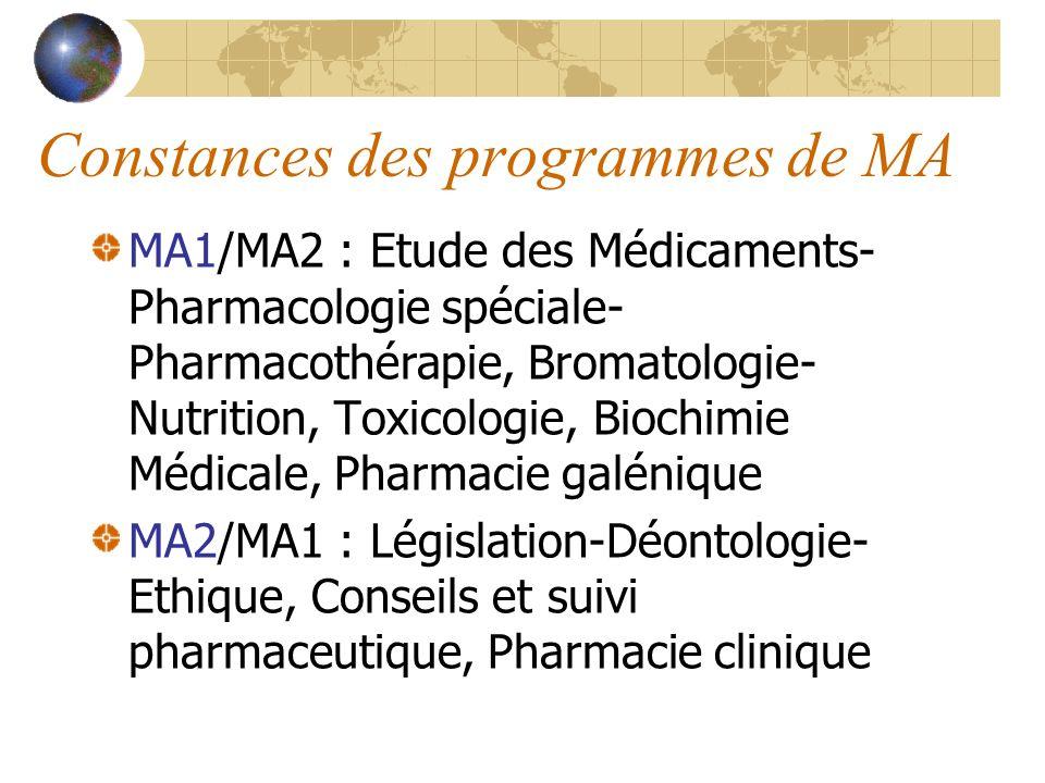 Cours optionnels « particuliers » en MA Phytothérapie/Homéopathie Biotechnologies Biosenseurs et biopuces Médicaments vétérinaires Dermo-cosmétologie Relations à lofficine Gestion et informatisation des officines Soins à domicile Marketing pharmaceutique