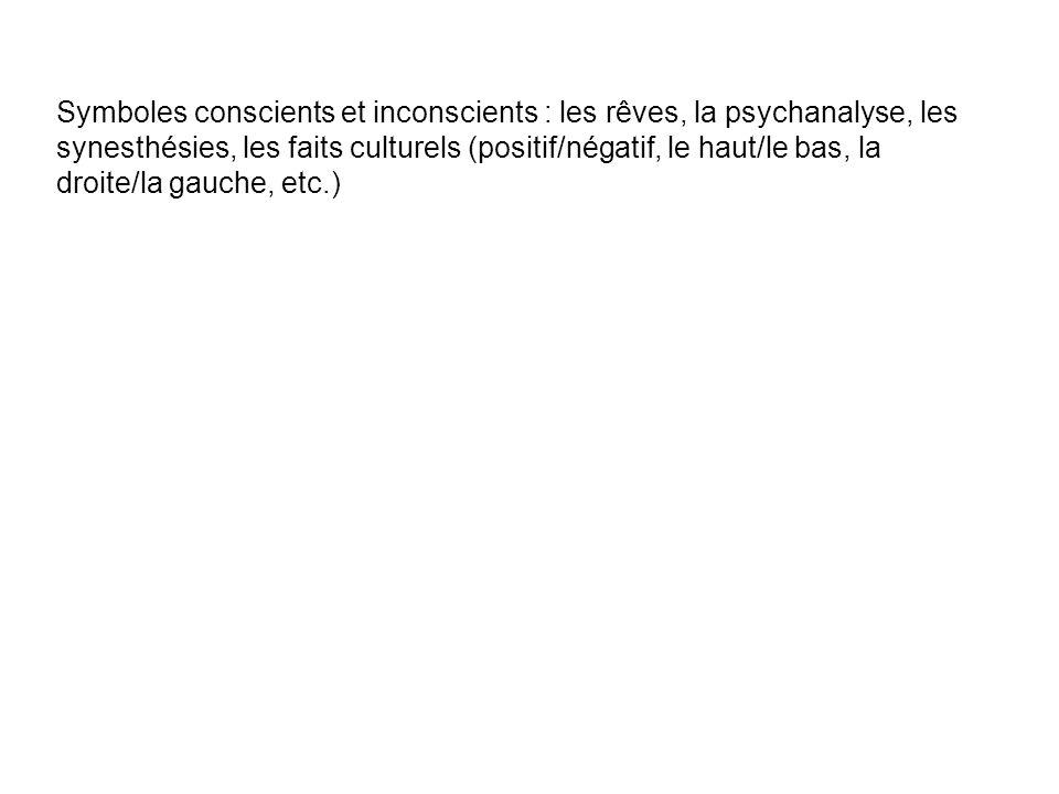 Symboles conscients et inconscients : les rêves, la psychanalyse, les synesthésies, les faits culturels (positif/négatif, le haut/le bas, la droite/la