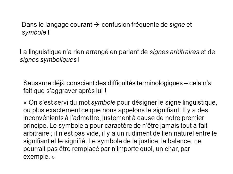 Saussure évoque : Les sonorités évocatrices : ex.mots comme « fouet » ou « glas ».