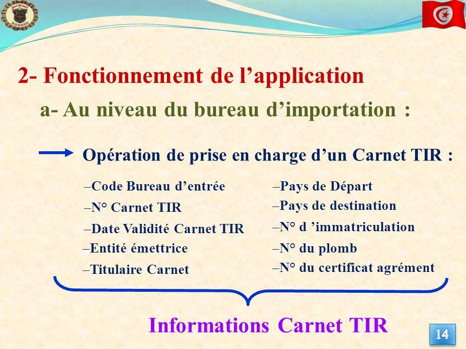 2- Fonctionnement de lapplication a- Au niveau du bureau dimportation : Opération de prise en charge dun Carnet TIR : –Code Bureau dentrée –N° Carnet
