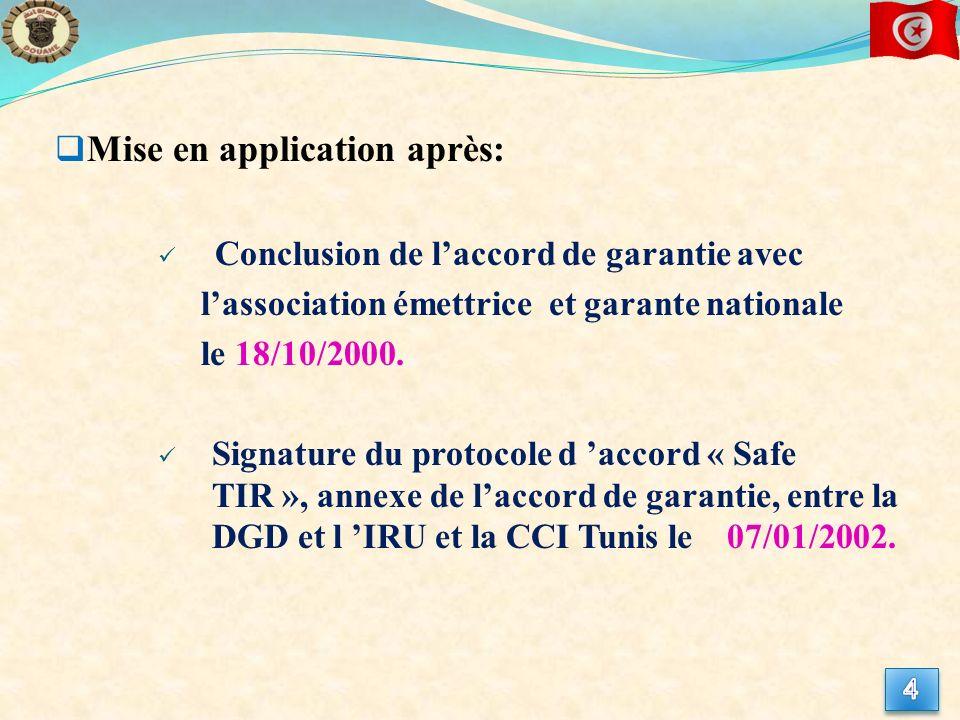 Mise en application après: Conclusion de laccord de garantie avec lassociation émettrice et garante nationale le 18/10/2000. Signature du protocole d
