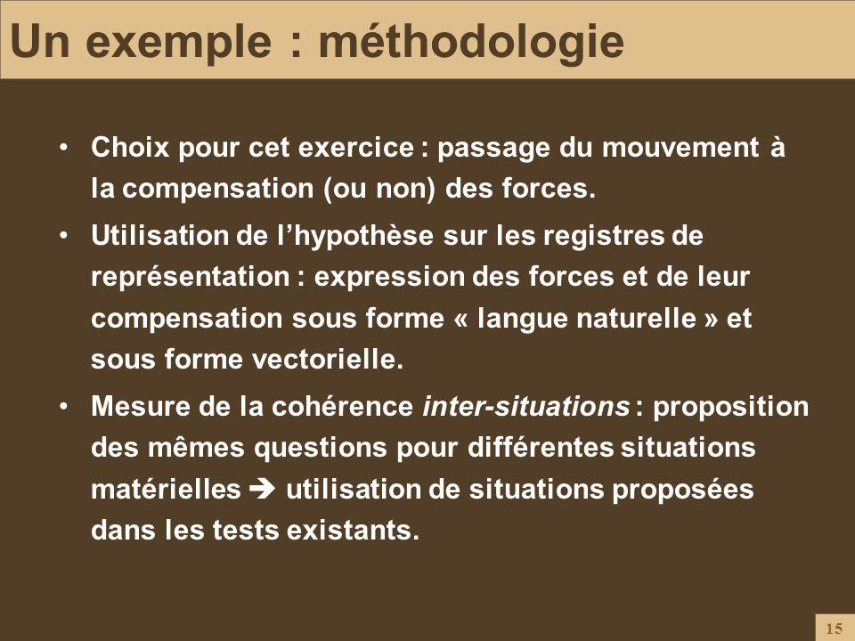 15 Un exemple : méthodologie Choix pour cet exercice : passage du mouvement à la compensation (ou non) des forces. Utilisation de lhypothèse sur les r