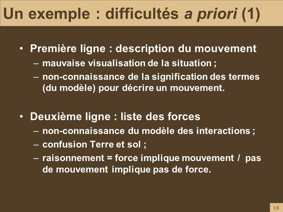 18 Un exemple : difficultés a priori (1) Première ligne : description du mouvement –mauvaise visualisation de la situation ; –non-connaissance de la s