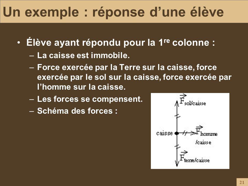 21 Un exemple : réponse dune élève Élève ayant répondu pour la 1 re colonne : –La caisse est immobile. –Force exercée par la Terre sur la caisse, forc