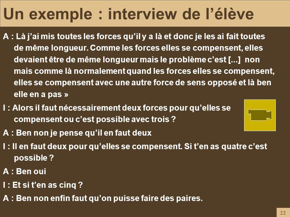 22 Un exemple : interview de lélève A : Là jai mis toutes les forces quil y a là et donc je les ai fait toutes de même longueur. Comme les forces elle